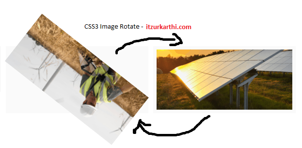 Cool Rotate/Animate Images when mouseover using CSS3