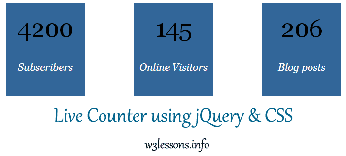 Live Counter with jQuery