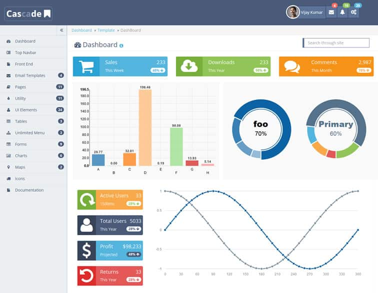Cascade – A Clean Bootstrap 3 Admin Theme - w3lessons.info