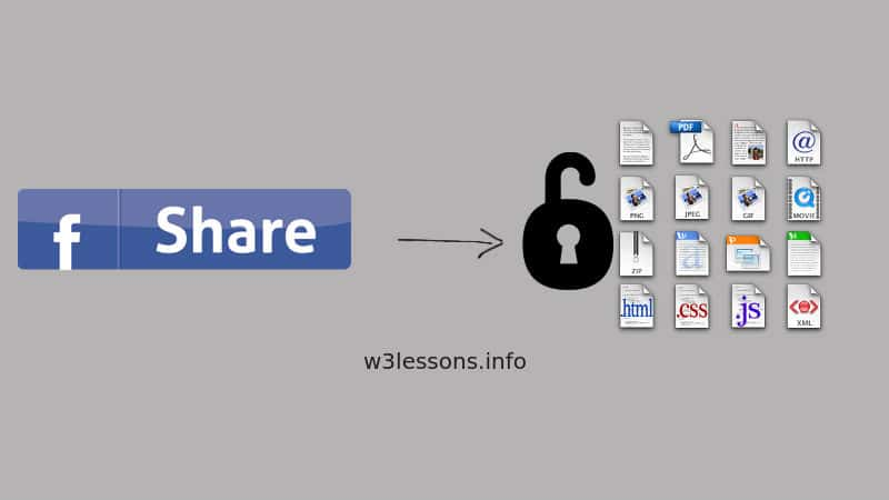 Facebook Share to Unlock Content using jQuery & Facebook API