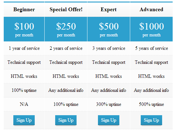 Pricing table using css for Table design css and html
